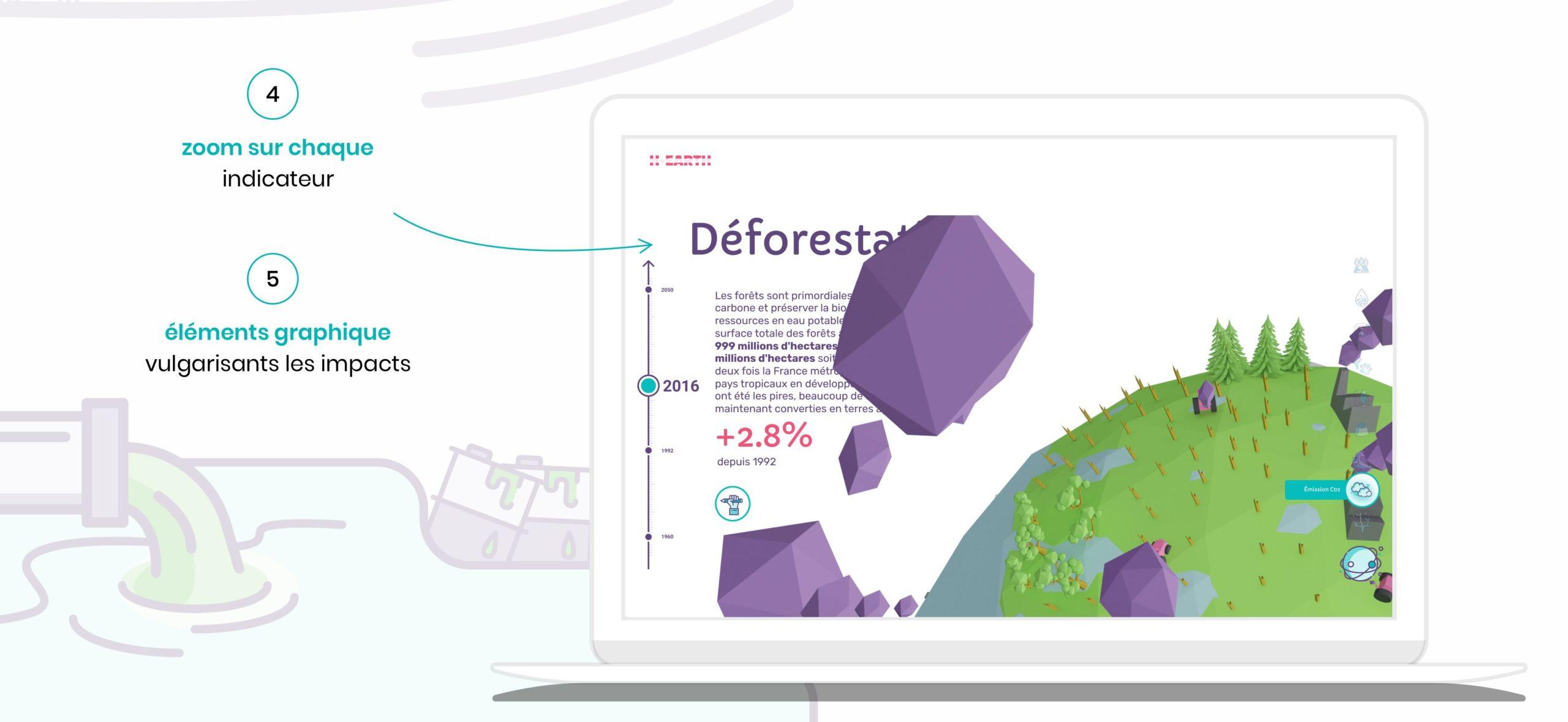 CandiceH Projet H-earth UX-UI-Design ; Vulgarisation Réchauffement Climatique Design03